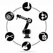 picture of cybernetics  - robotic and automation process diagram in white background - JPG