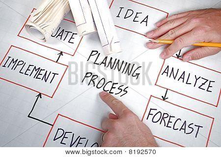 Geschäftsdiagramme