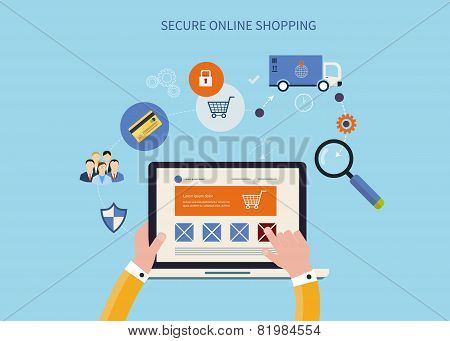 Mobile marketing and online shopping