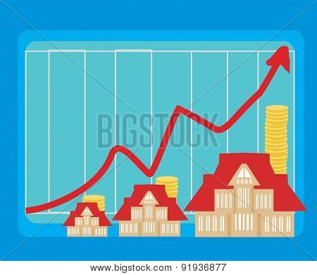 Houseing Price Go Up