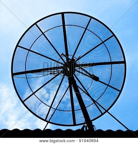 Home Satellite Dish Receiver