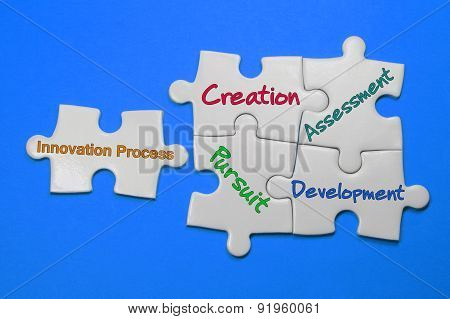 Innovation Process - Leadership Concept