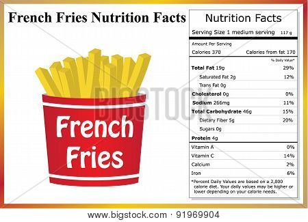 French Fries Nutrition Facts