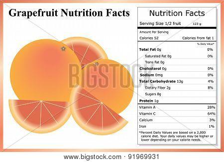 Grapefruit Nutrition Facts