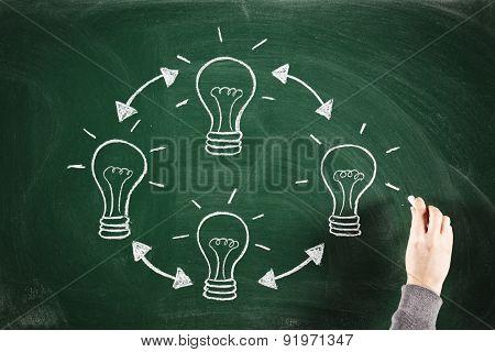 sketching innovation concept on a blackboard United light bulbs