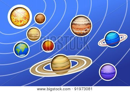 solar system painted