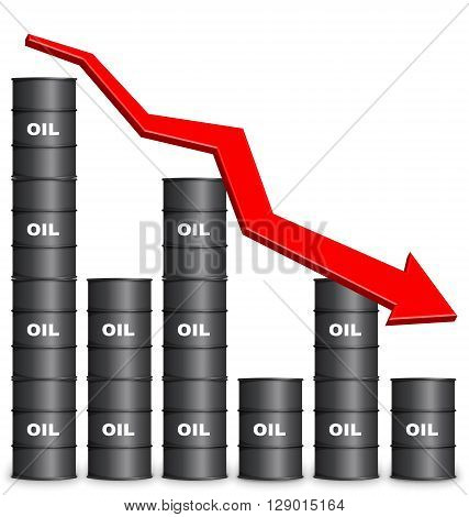 Oil Barrels Arranged In Bar Graph Form On White Background Up Trend