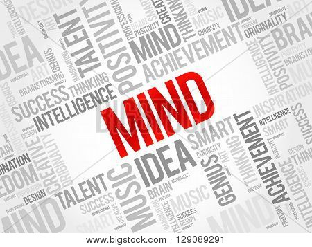 Mind word cloud business concept, presentation background