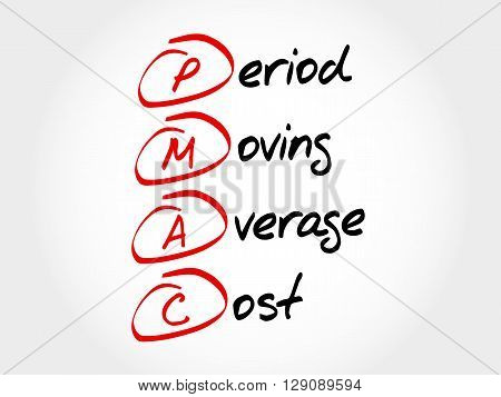 Pmac - Period Moving Average Cost