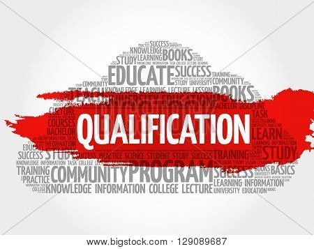Qualification word cloud education business concept, presentation background