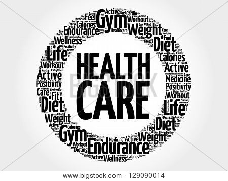 Health Care Circle Word Cloud