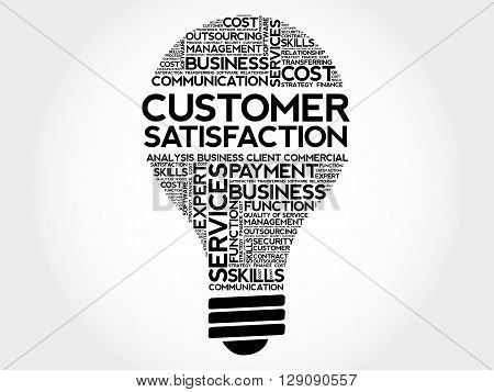 Customer Satisfaction bulb word cloud business concept