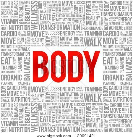 BODY word cloud background health concept, presentation background
