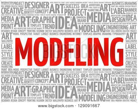 Modeling Word Cloud