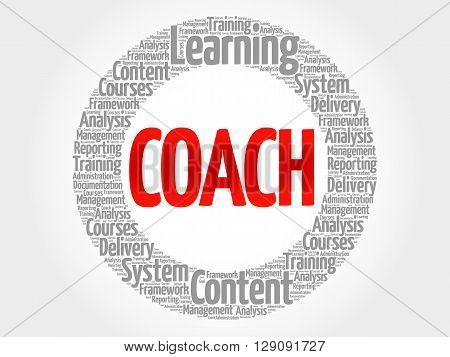 Coach circle word cloud business concept, presentation background