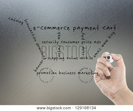 ecommerce concept with shopping cart on glass board