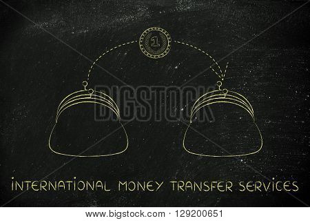 Coin Flying From One Purse To Another, International Money Transfers