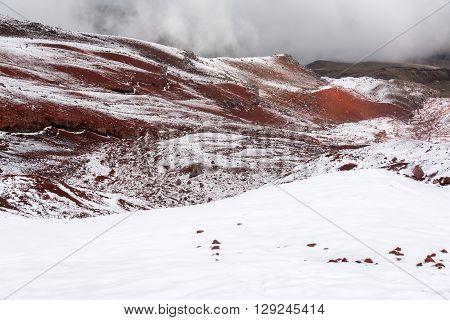 Cold Cotopaxi Landscape