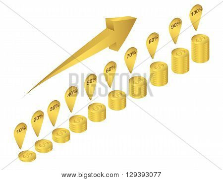 Revenue growth in percent. Gold coins. The Golden arrow shows the increase in profit. The increase of the capital. Gold money infographics. Vector illustration.