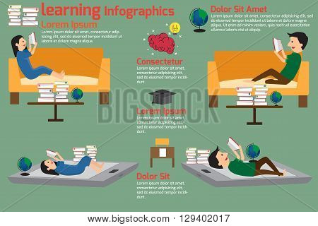 Learning and reading concept infographics with education icons. vector illustration.