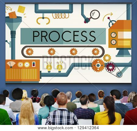 Process Method Production Operation System Concept