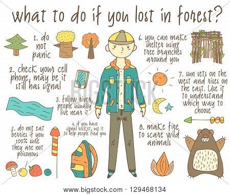 Infographic about what to do if you lost in forest. Hand drawn doodle objects collection including trees river backpack bear boy shelter sun moon