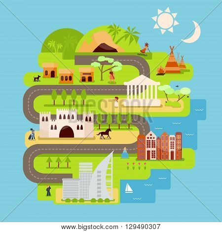 Civilization infographics in flat style. Illustrated evolution of mankind with architecture and human figures. Vector illustration. Infographics with man woman animals and buildings for print web