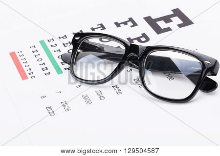 Table For Eyesight Test With Neat Glasses Over It
