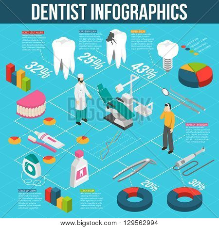 Medical dental care concept infographic isometric flowchart presentation with caries prevention treatment and prosthesis abstract vector illustration