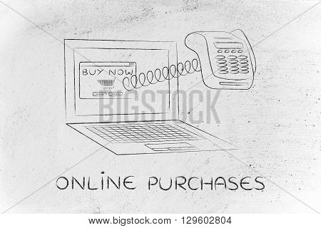 Laptop With Funny Pos Terminal Out Of Screen, Online Purchases