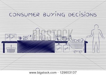 Cashier And Customer With Shopping Cart, Consumer Buying Decisions