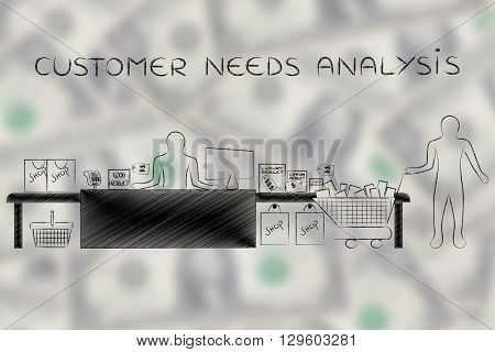 Cashier And Customer With Shopping Cart, Customer Needs Analysis