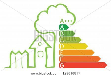 Vector environmentally friendly Energy efficient house and land
