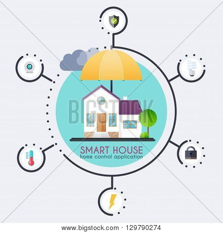 Smart House. Home Control Application Concept And Technology System With Centralized Control.
