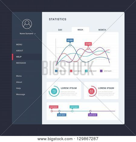 Flat dashboard, set of ui web infographic elements