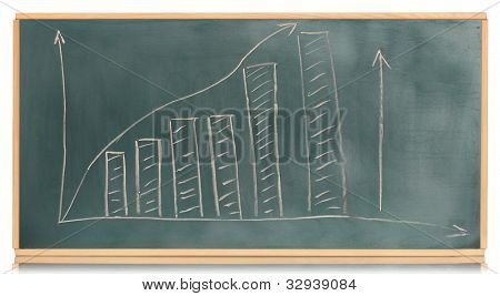 Growth chart is drawn on the blackboard isolated on white