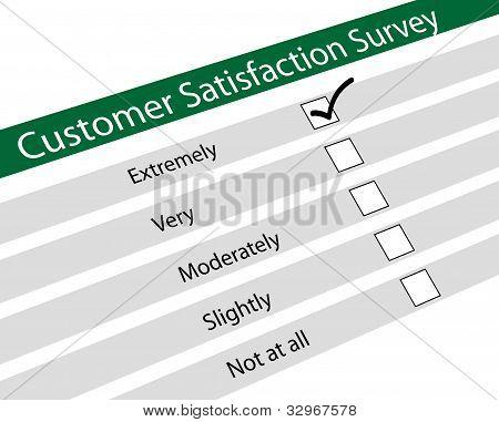 Encuesta de satisfacción del cliente