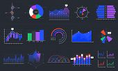 Infographic Charts. Colorful Data Graphs, Statistics Dashboard Chart And Analytic Presentation Graph poster