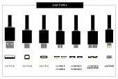 Vector Set Of Usb Computer Universal Connectors: Mini, Micro, Lightning, Type A, B, C.  Computer And poster
