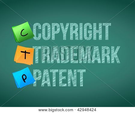 Copyright, Trademark And Patent