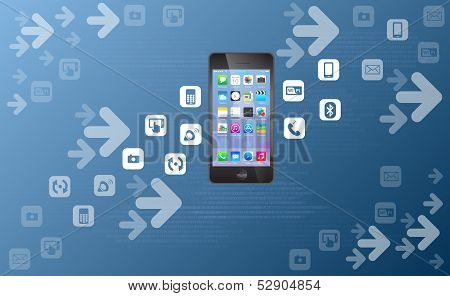 Phone to Phone Mobile Data and Content Transfer