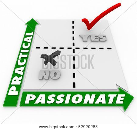 Comparing practical vs passionate options, with a matrix and yes no words to show the best strategy or plan to weigh your hopes and dreams against a reasonable and effective plan