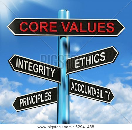 Core Values Signpost Means Integrity Ethics Principals And Accountability