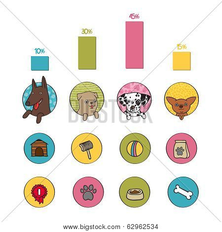Dogs infographics elements