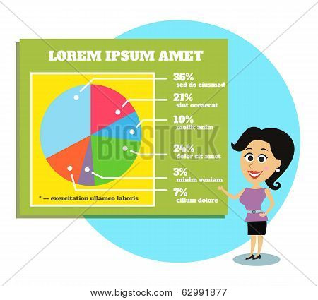 Businesswoman presenting graphs and charts