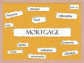stock photo of amortization  - Mortgage Corkboard Word Concept with great terms such as buyers rates fixed and more - JPG
