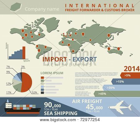 Infographic illustration of import and export