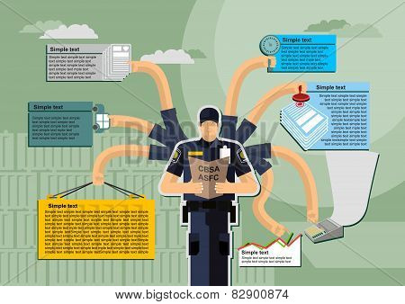 Customs and Border Protection  infographic Work.