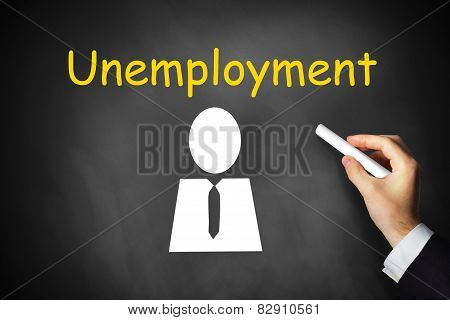 Hand Writing Unemployment On Black Chalkboard