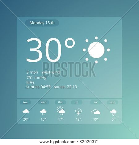 Weather forecast widgets template. Vector illustration.